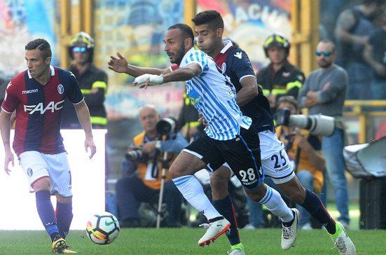 Spal-Bologna Soccer Prediction